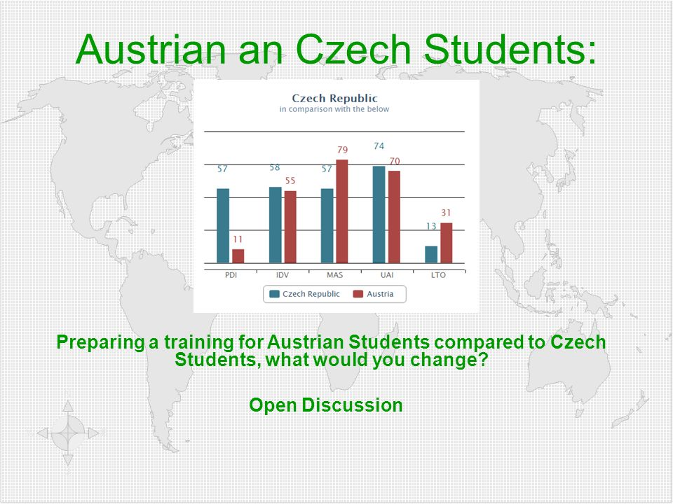 Austrian an Czech Students:
