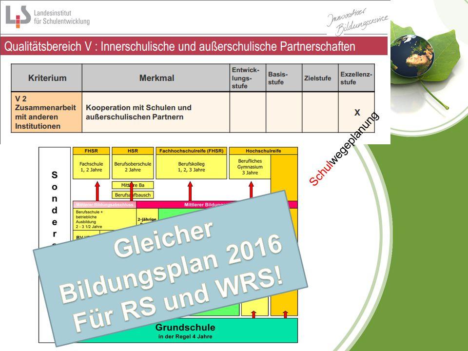 Gleicher Bildungsplan 2016 Für RS und WRS!