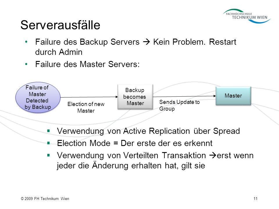 Serverausfälle Failure des Backup Servers  Kein Problem. Restart durch Admin. Failure des Master Servers: