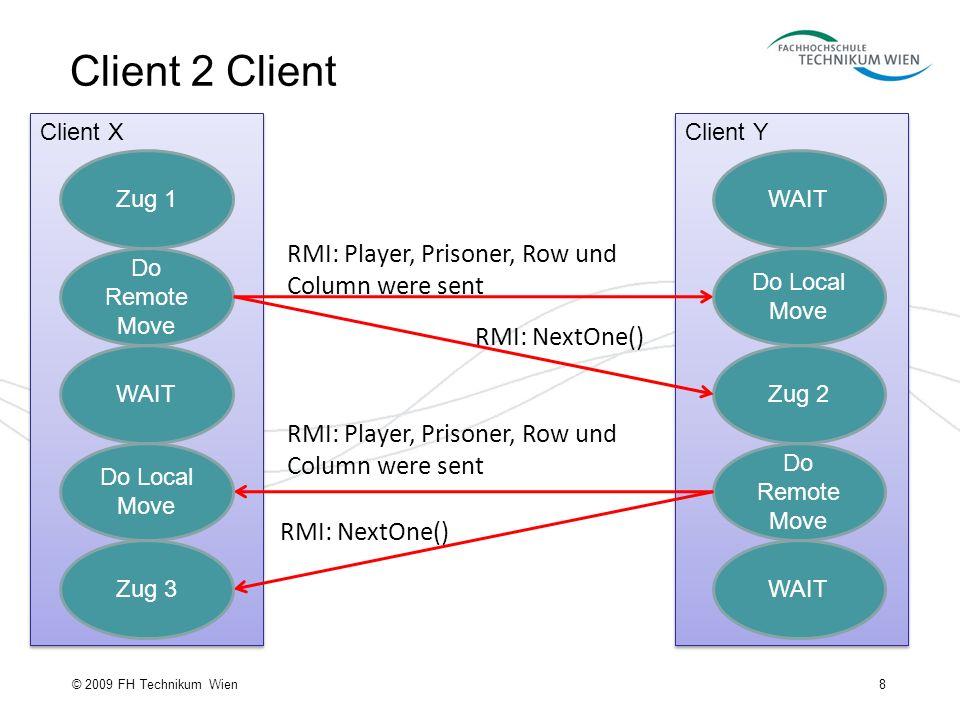 Client 2 Client RMI: Player, Prisoner, Row und Column were sent