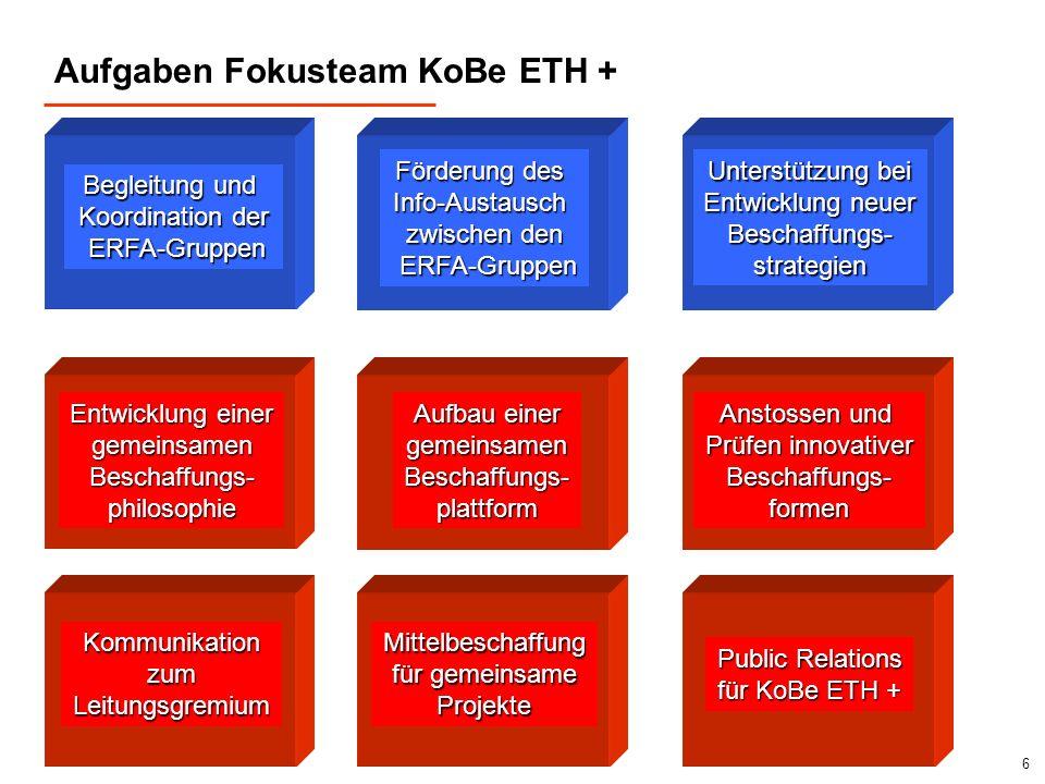 Aufgaben Fokusteam KoBe ETH +