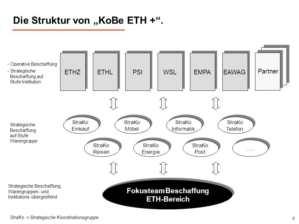 """Die Struktur von """"KoBe ETH + ."""