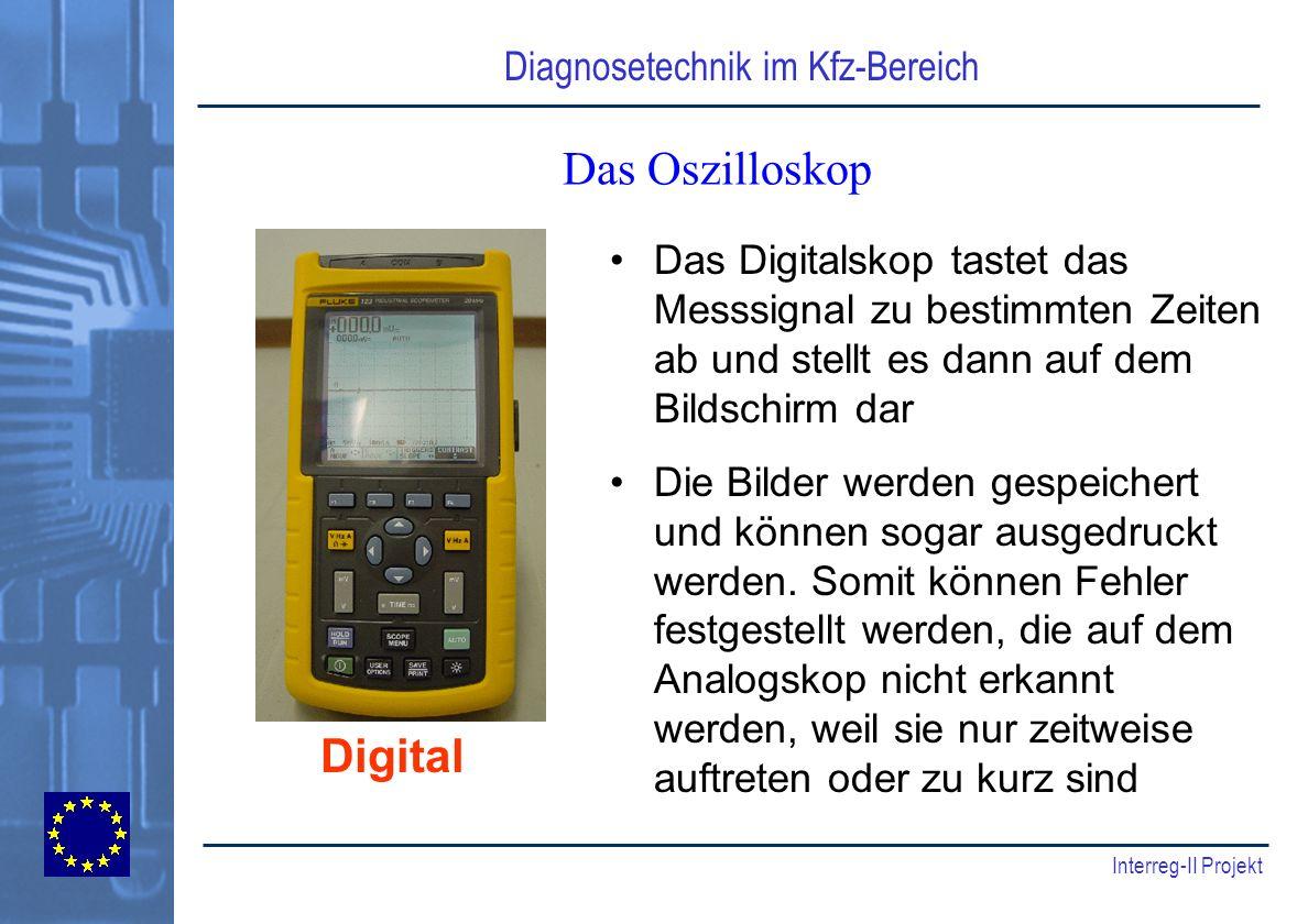 Das Oszilloskop Digital