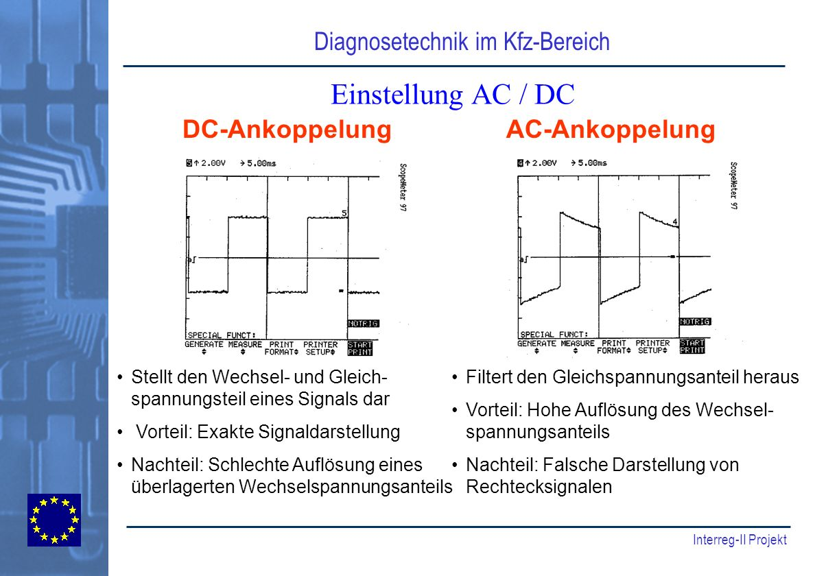 Einstellung AC / DC DC-Ankoppelung AC-Ankoppelung
