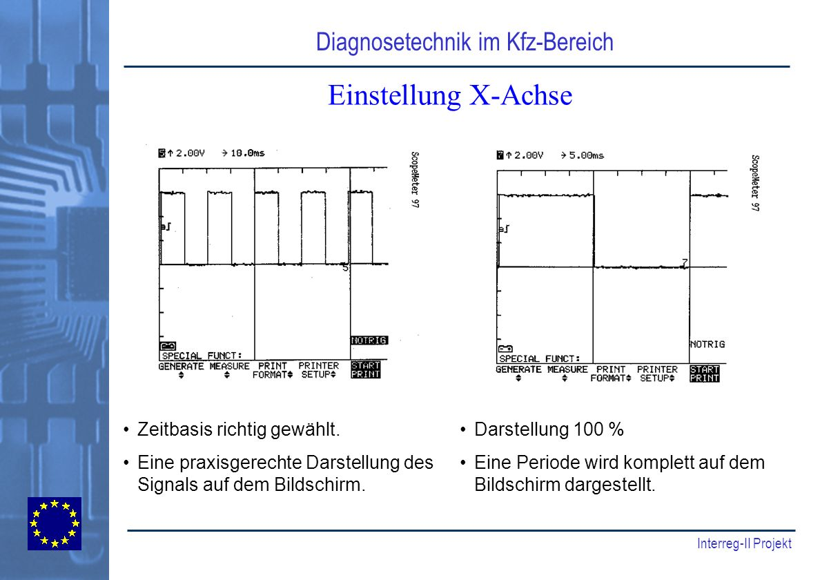 Einstellung X-Achse Zeitbasis richtig gewählt.