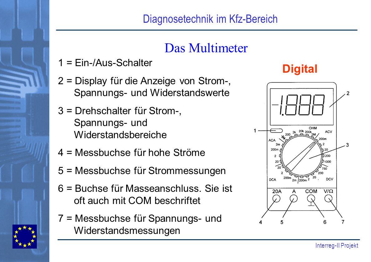 Messtechnik im Kfz-Bordnetz - ppt herunterladen