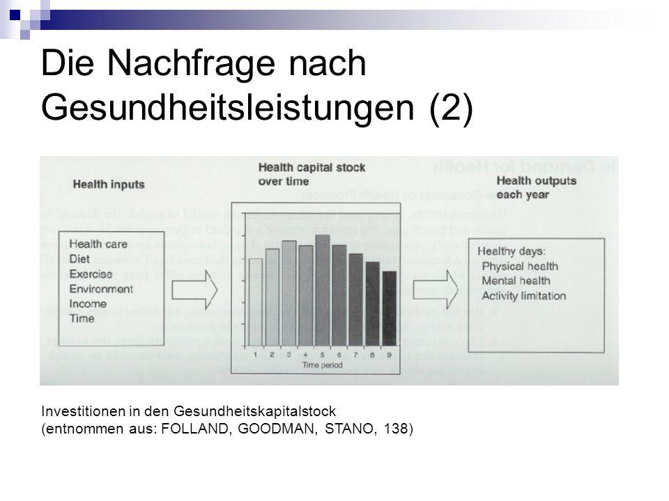 Die Nachfrage nach Gesundheitsleistungen (2)