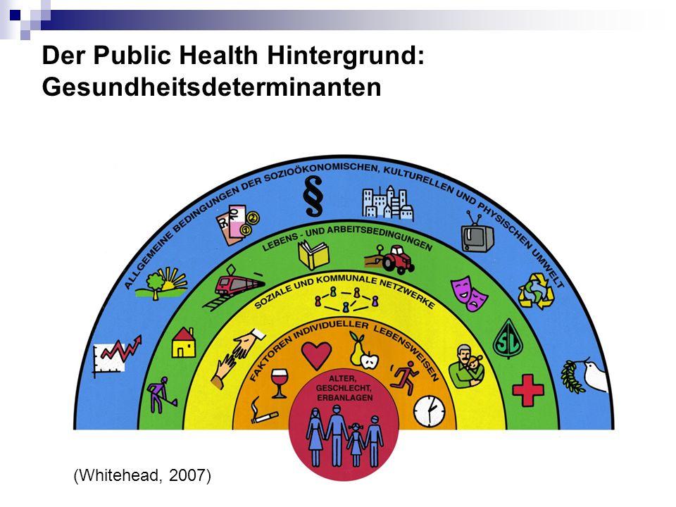 Der Public Health Hintergrund: Gesundheitsdeterminanten