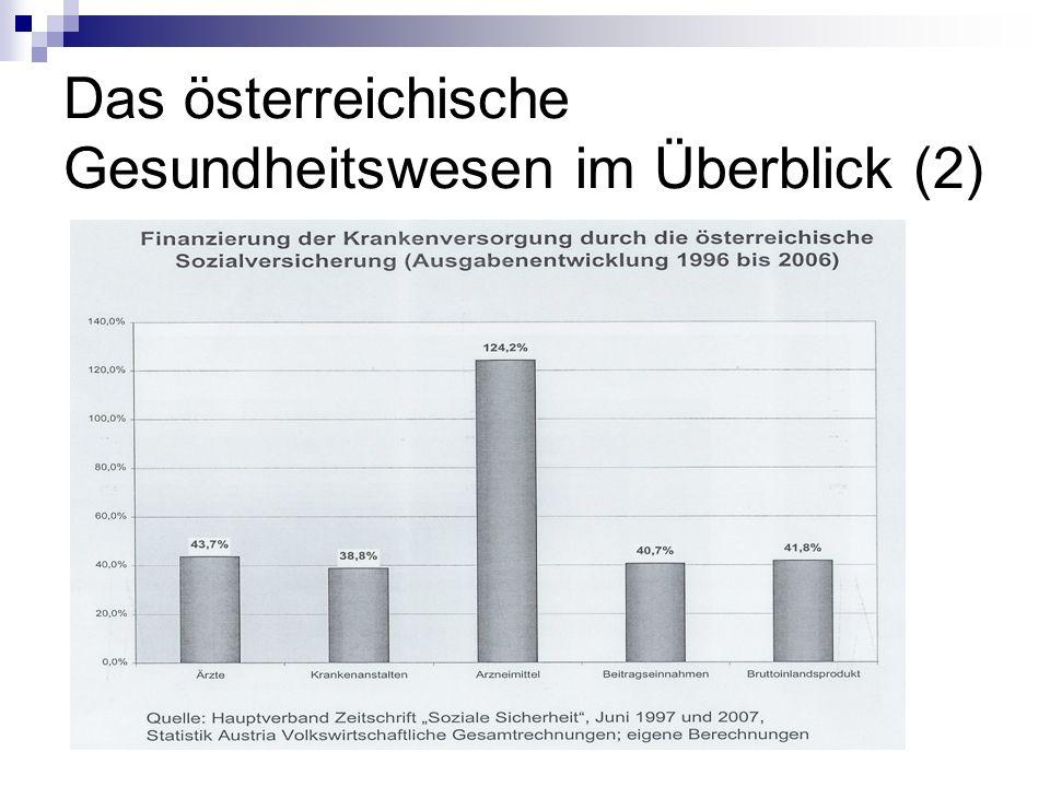 Das österreichische Gesundheitswesen im Überblick (2)