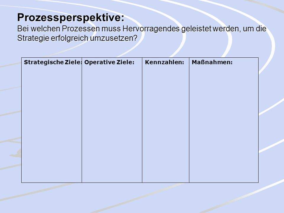 Prozessperspektive: Bei welchen Prozessen muss Hervorragendes geleistet werden, um die Strategie erfolgreich umzusetzen