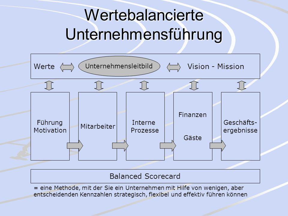 Wertebalancierte Unternehmensführung