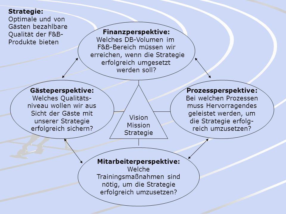 Vision Mission Strategie