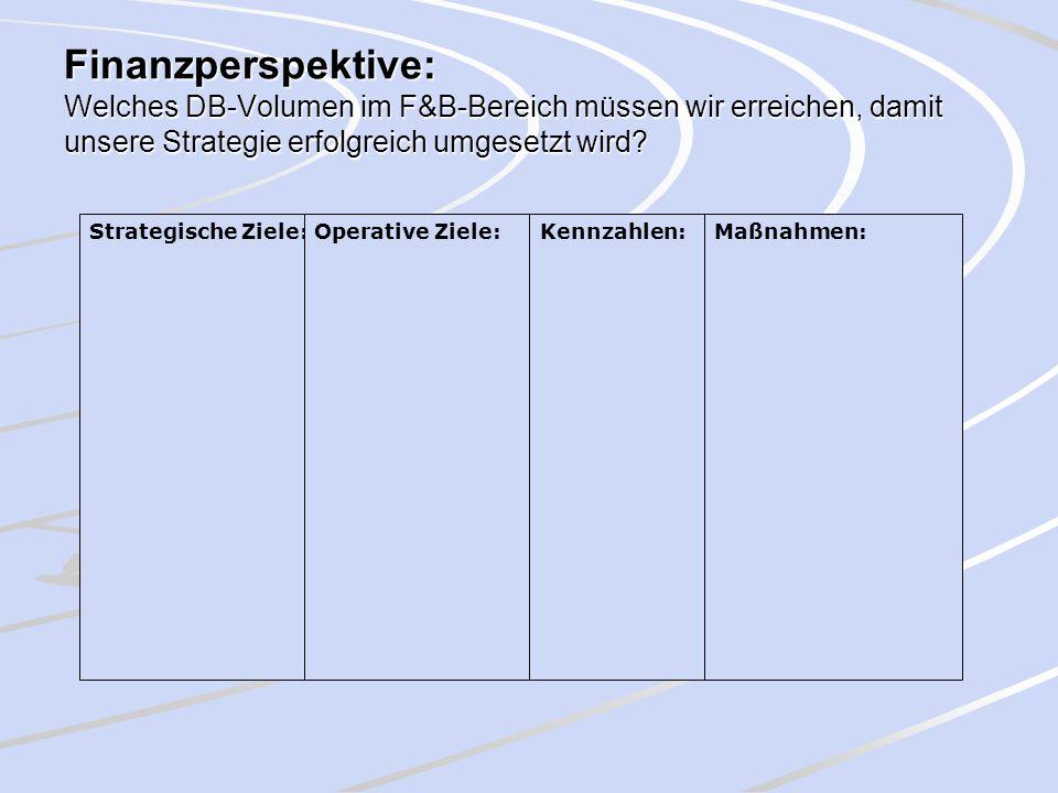 Finanzperspektive: Welches DB-Volumen im F&B-Bereich müssen wir erreichen, damit unsere Strategie erfolgreich umgesetzt wird