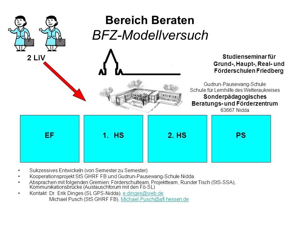Bereich Beraten BFZ-Modellversuch