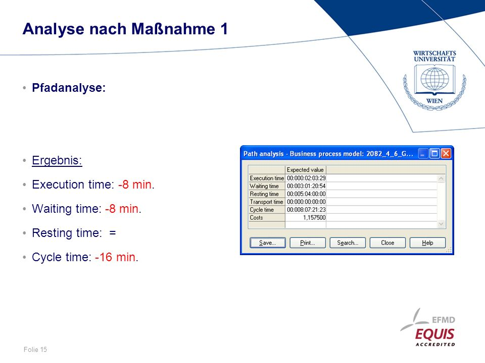 Analyse nach Maßnahme 1 Pfadanalyse: Ergebnis: Execution time: -8 min.