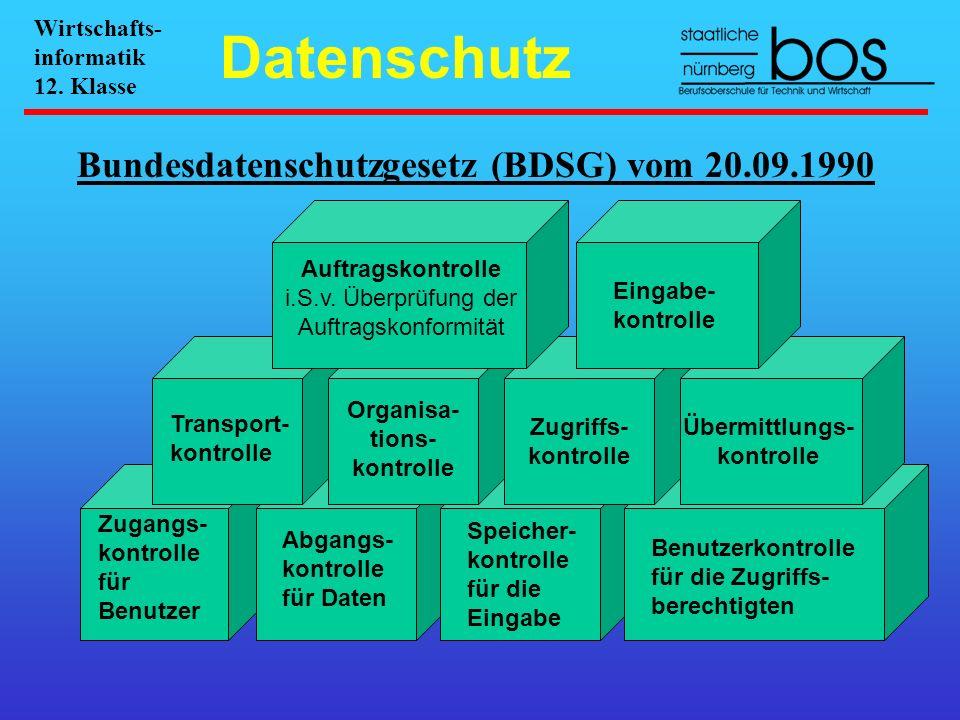 Bundesdatenschutzgesetz (BDSG) vom 20.09.1990