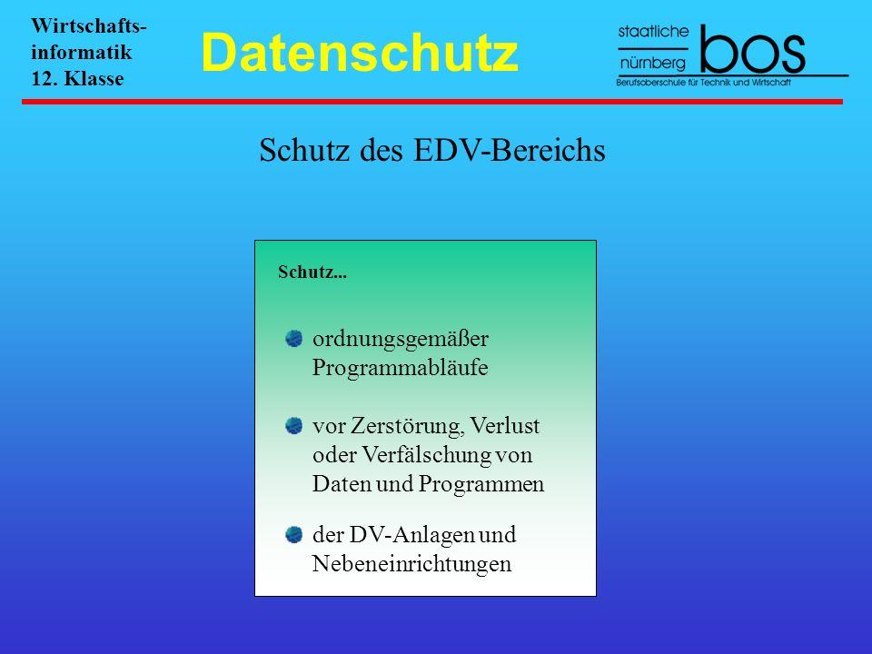 Schutz des EDV-Bereichs