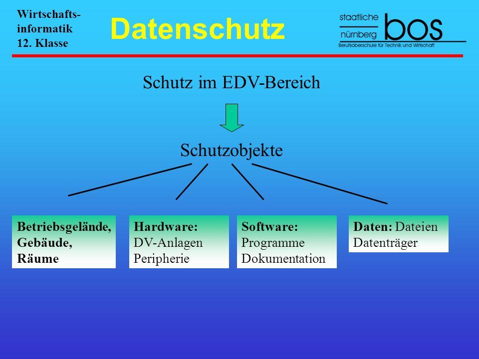 Datenschutz Schutz im EDV-Bereich Schutzobjekte