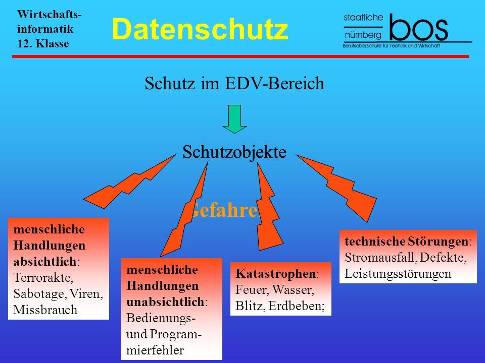Datenschutz Gefahren Schutz im EDV-Bereich Schutzobjekte Schutzobjekte
