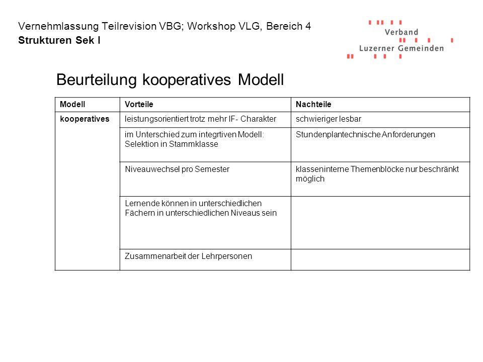 Beurteilung kooperatives Modell