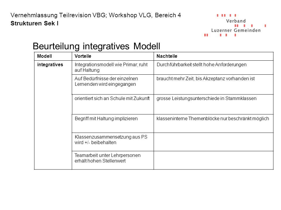 Beurteilung integratives Modell