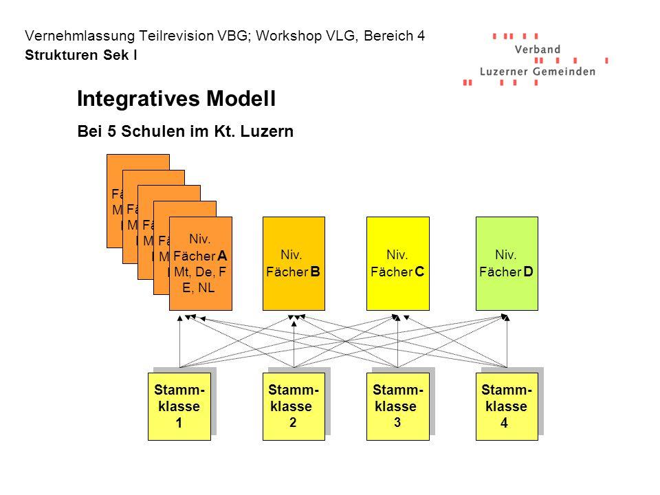 Integratives Modell Bei 5 Schulen im Kt. Luzern