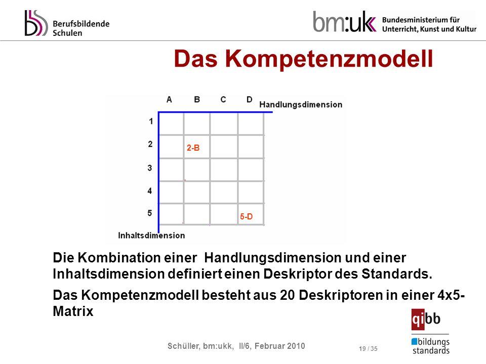 Das Kompetenzmodell 2-B. 5-D. Die Kombination einer Handlungsdimension und einer Inhaltsdimension definiert einen Deskriptor des Standards.