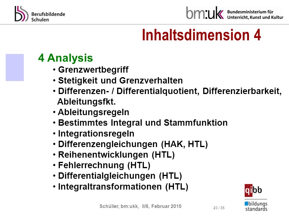 Inhaltsdimension 4 4 Analysis Grenzwertbegriff