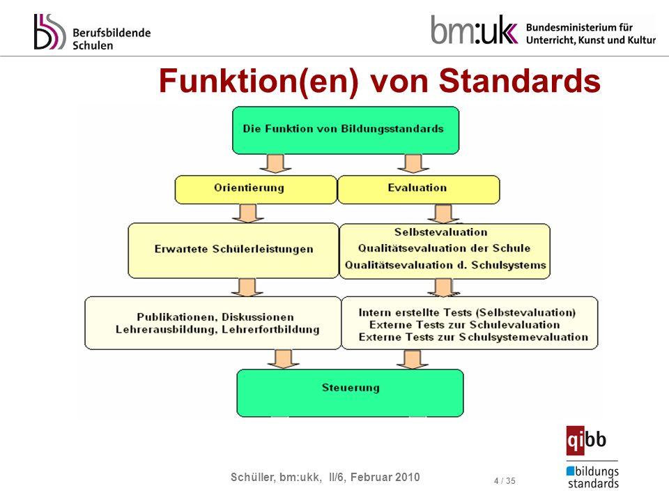 Funktion(en) von Standards