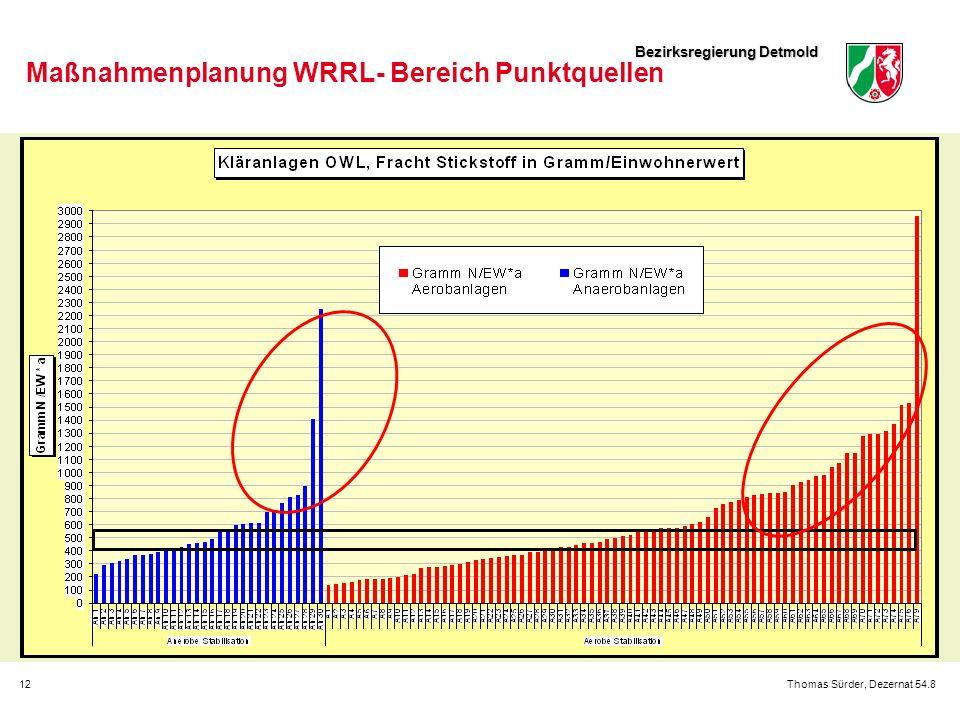 Maßnahmenplanung WRRL- Bereich Punktquellen