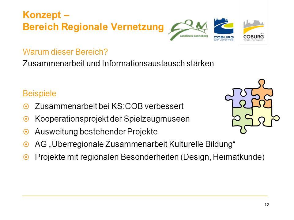 Konzept – Bereich Regionale Vernetzung