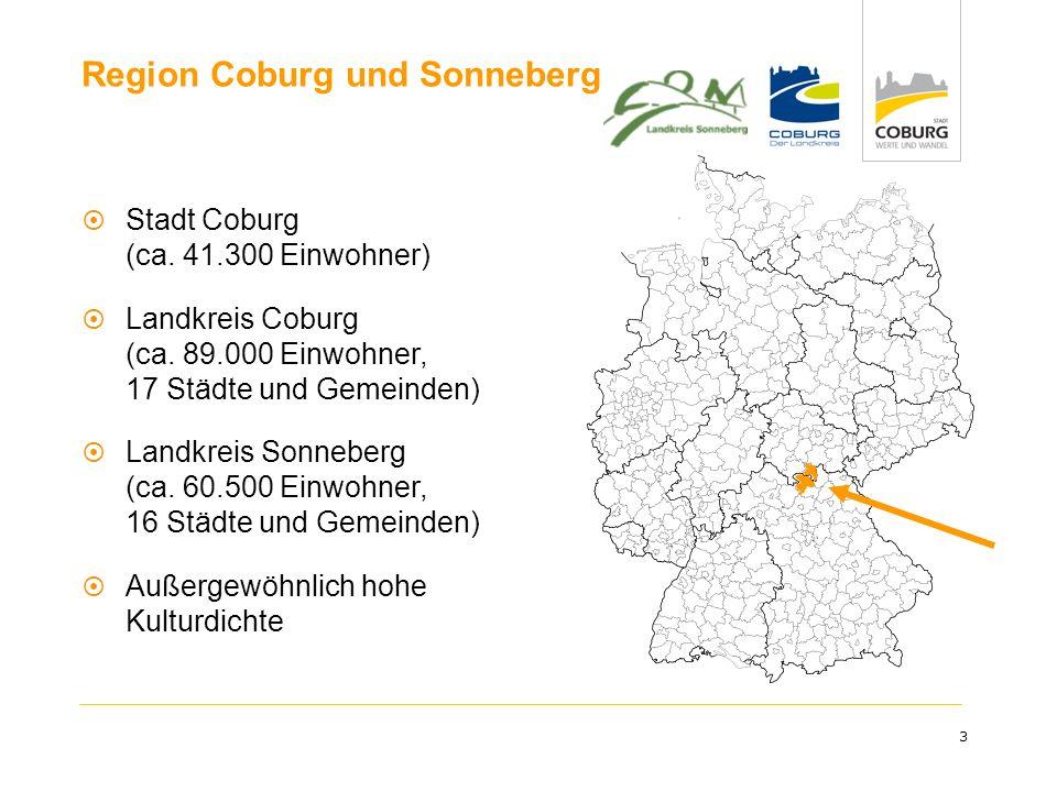 Region Coburg und Sonneberg
