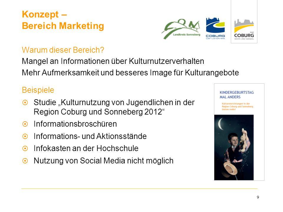 Konzept – Bereich Marketing