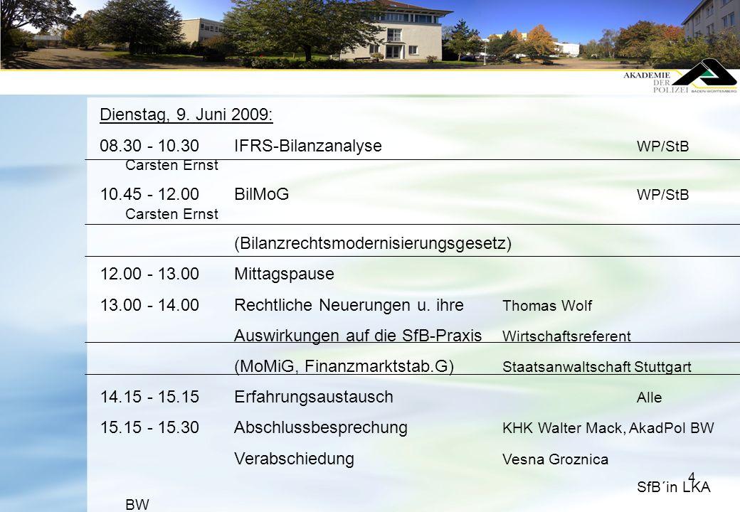 08.30 - 10.30 IFRS-Bilanzanalyse WP/StB Carsten Ernst