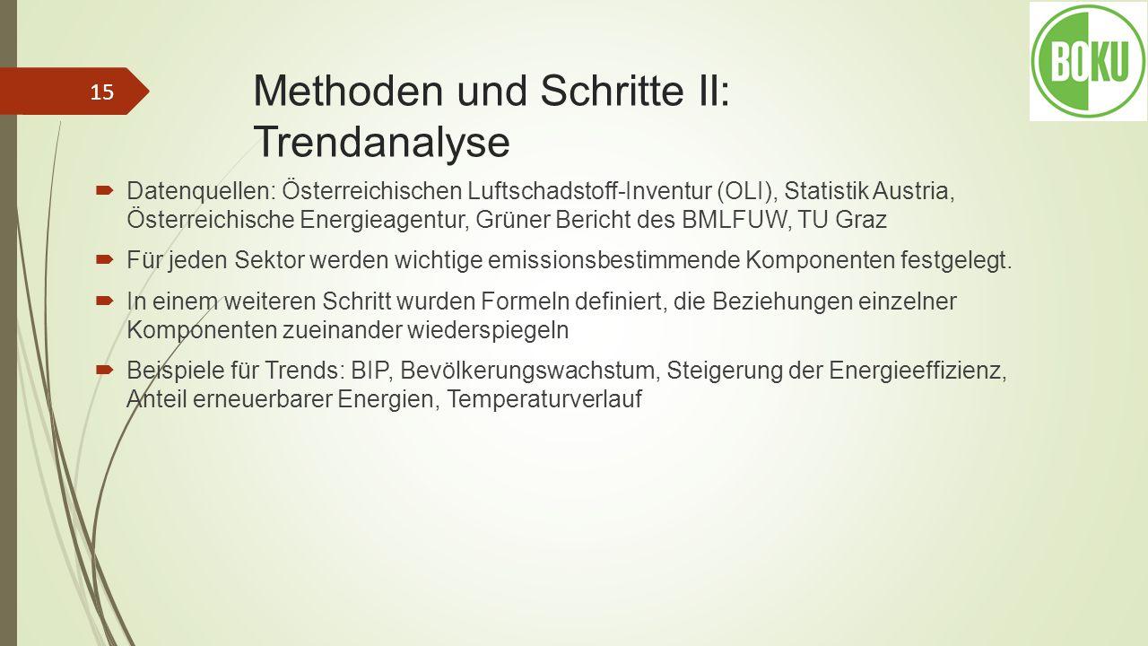 Methoden und Schritte II: Trendanalyse