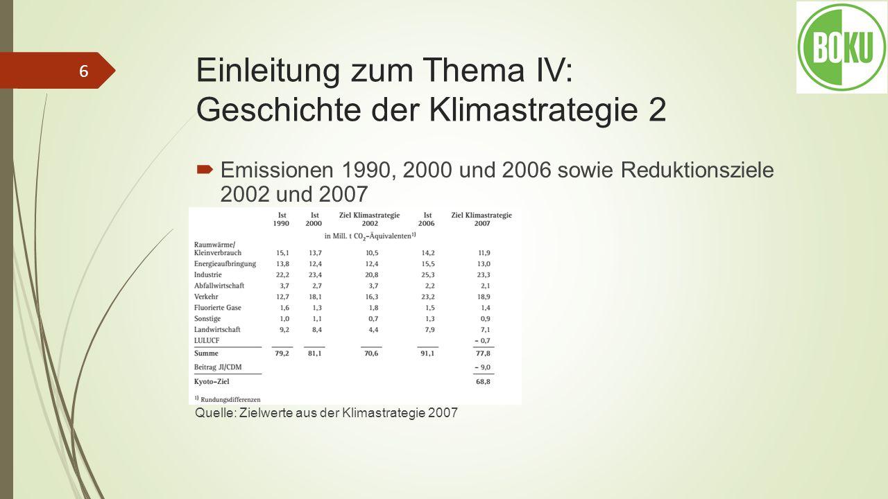 Einleitung zum Thema IV: Geschichte der Klimastrategie 2