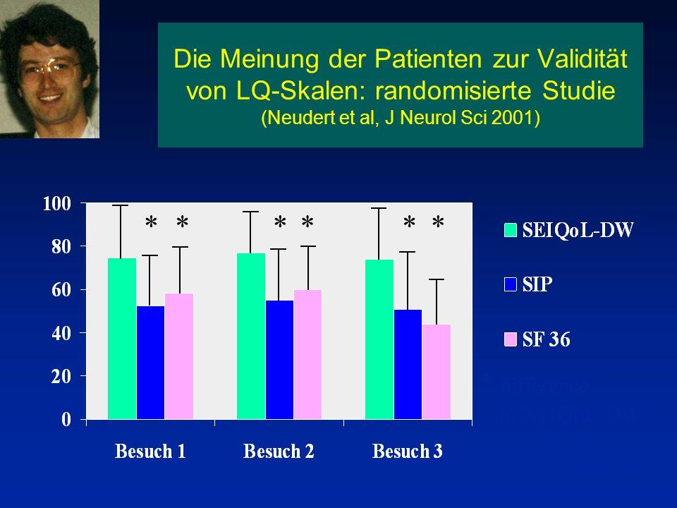 Die Meinung der Patienten zur Validität von LQ-Skalen: randomisierte Studie (Neudert et al, J Neurol Sci 2001)