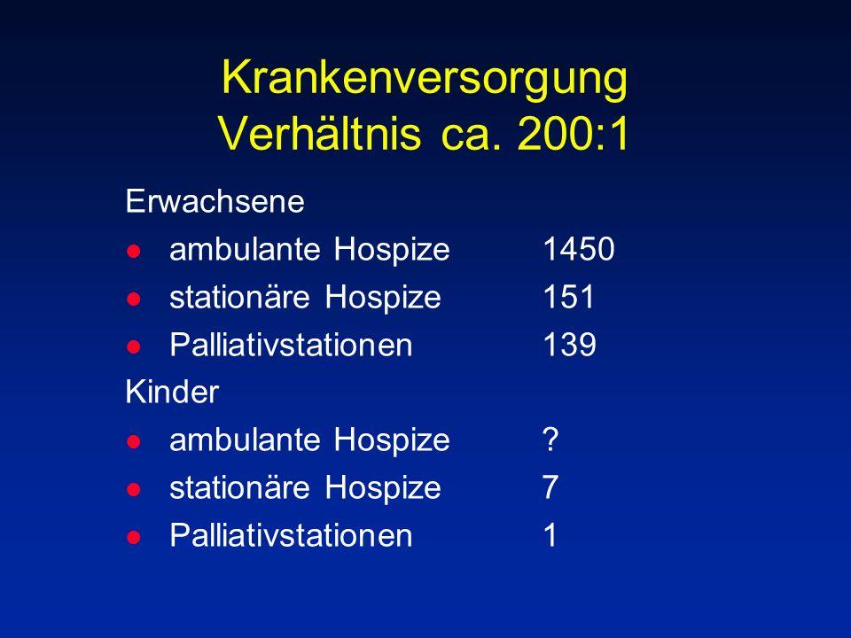 Krankenversorgung Verhältnis ca. 200:1