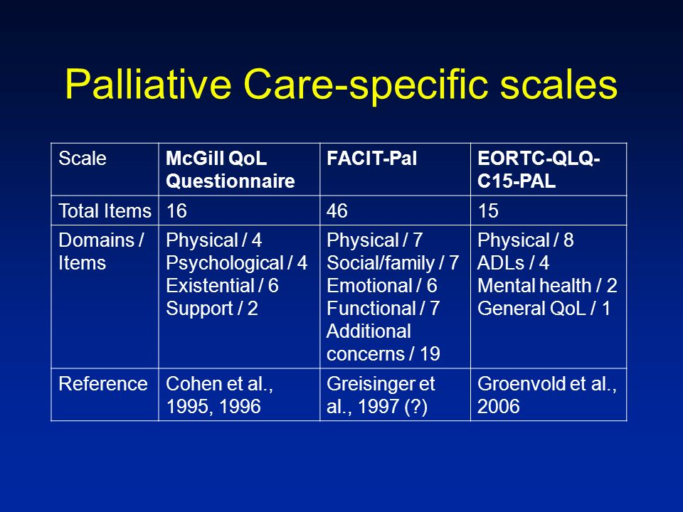 Palliative Care-specific scales
