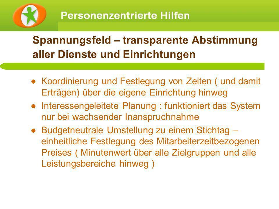 Spannungsfeld – transparente Abstimmung aller Dienste und Einrichtungen