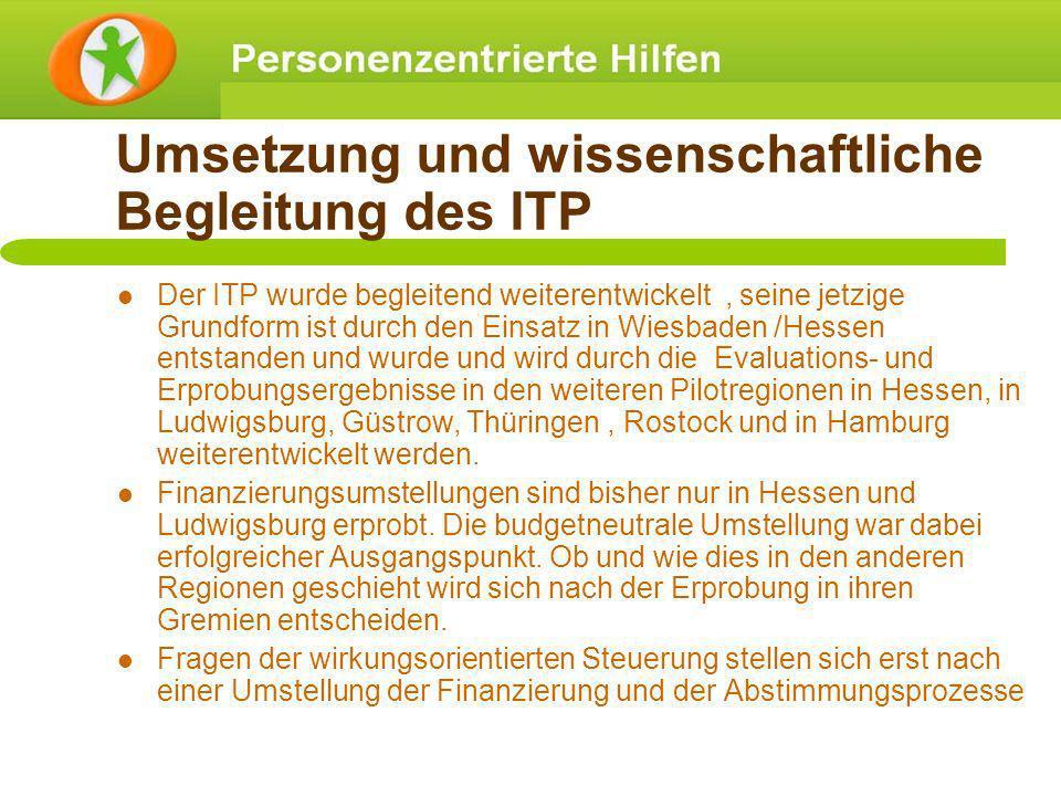 Umsetzung und wissenschaftliche Begleitung des ITP