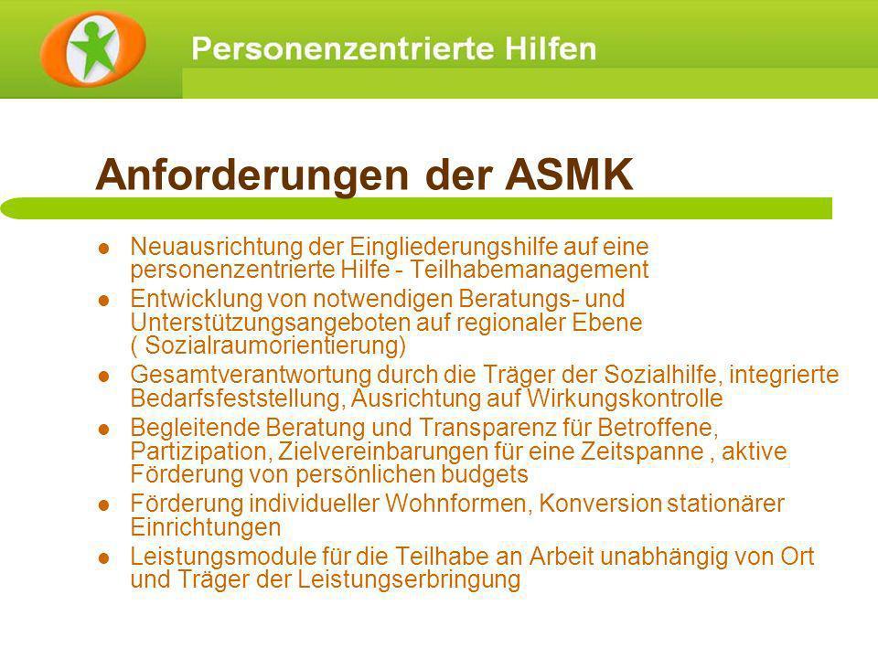Anforderungen der ASMK