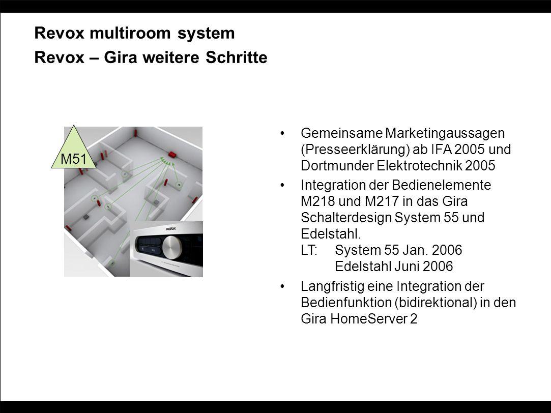 Revox multiroom system Revox – Gira weitere Schritte