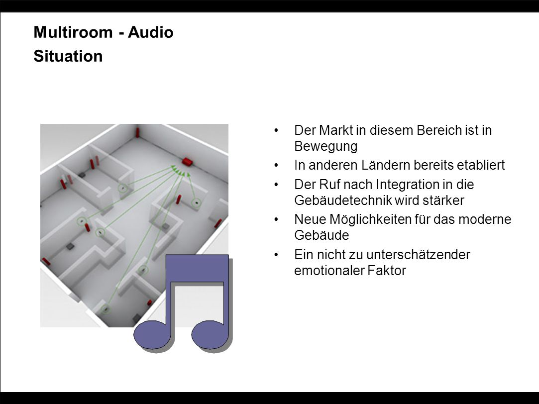 Multiroom - Audio Situation