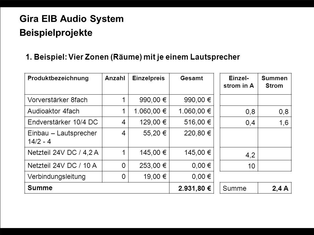 Gira EIB Audio System Beispielprojekte