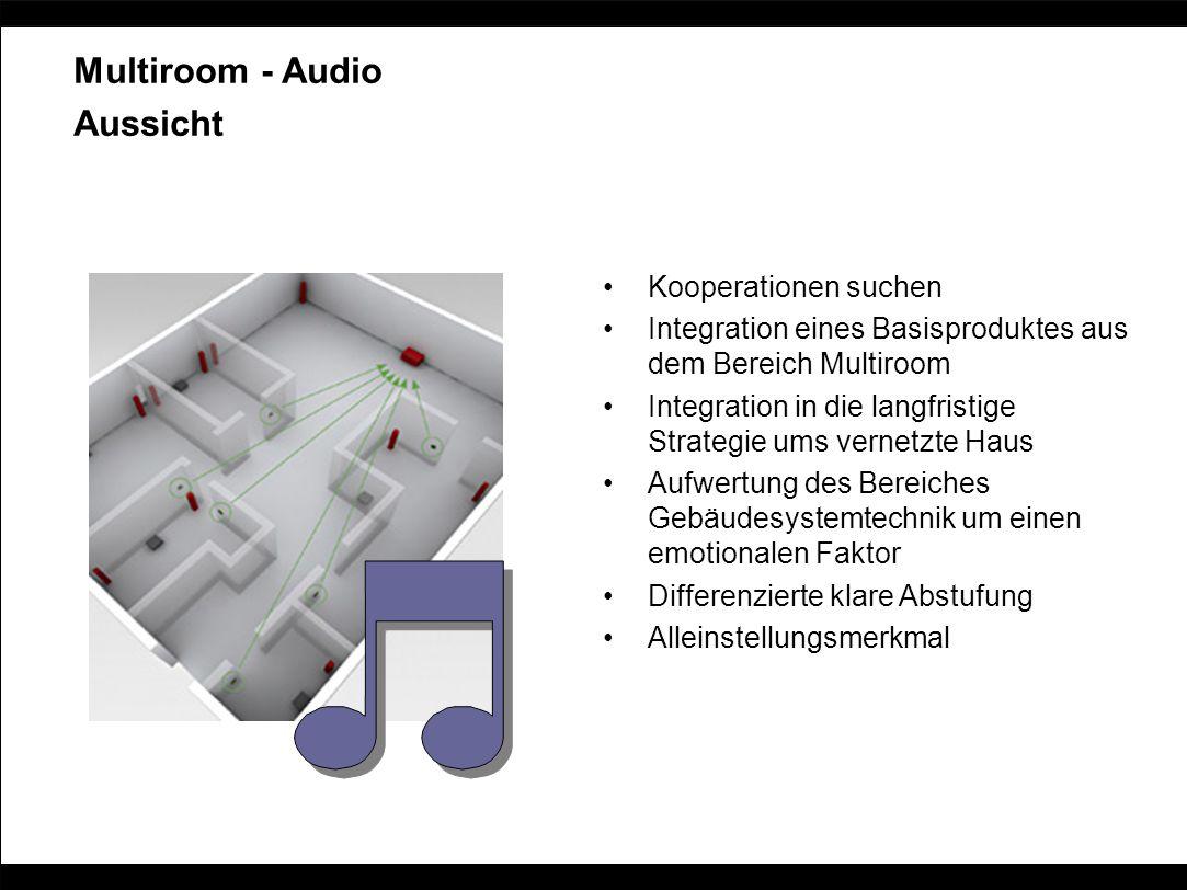 Multiroom - Audio Aussicht Kooperationen suchen