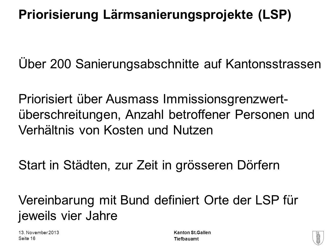 Priorisierung Lärmsanierungsprojekte (LSP)