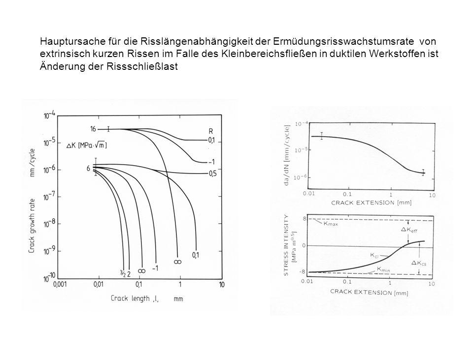 Hauptursache für die Risslängenabhängigkeit der Ermüdungsrisswachstumsrate von extrinsisch kurzen Rissen im Falle des Kleinbereichsfließen in duktilen Werkstoffen ist Änderung der Rissschließlast
