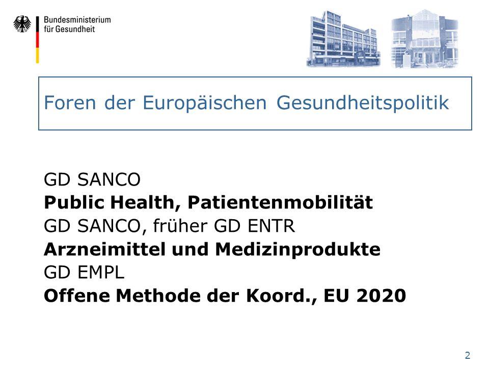 Foren der Europäischen Gesundheitspolitik