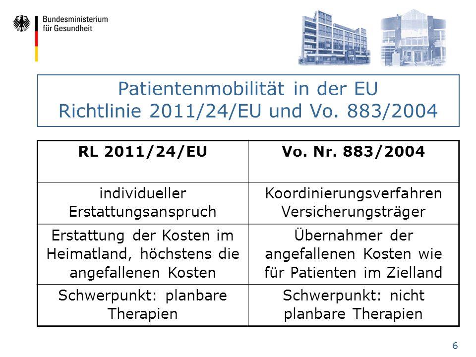 Patientenmobilität in der EU Richtlinie 2011/24/EU und Vo. 883/2004